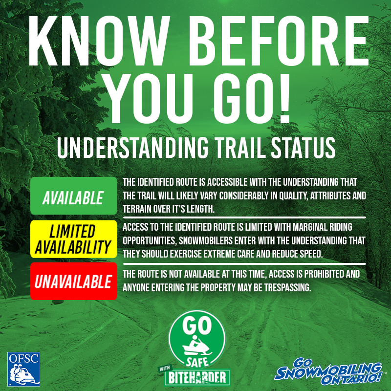 OFSC Trail Status